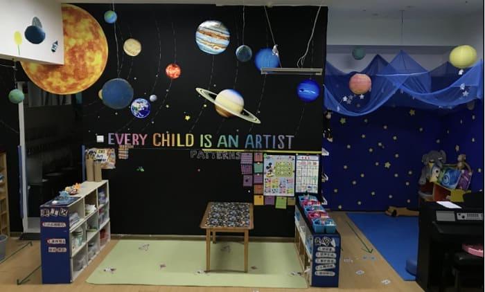 dekorasi kelas tema luar angkasa