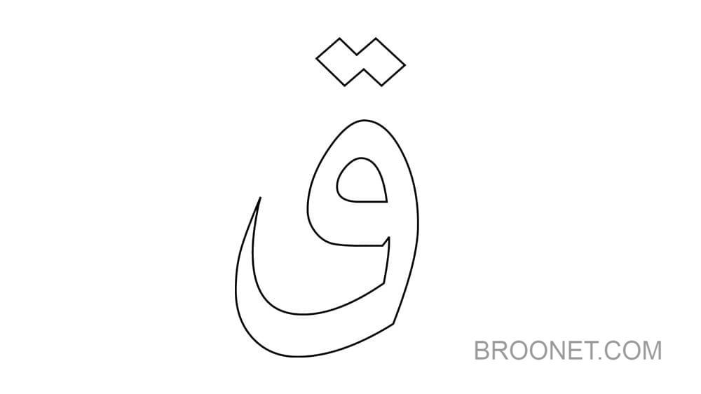 gambar huruf hijaiyah